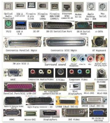 Storia dello standard USB - Le porte presenti prima dell'invenzione dell'USB